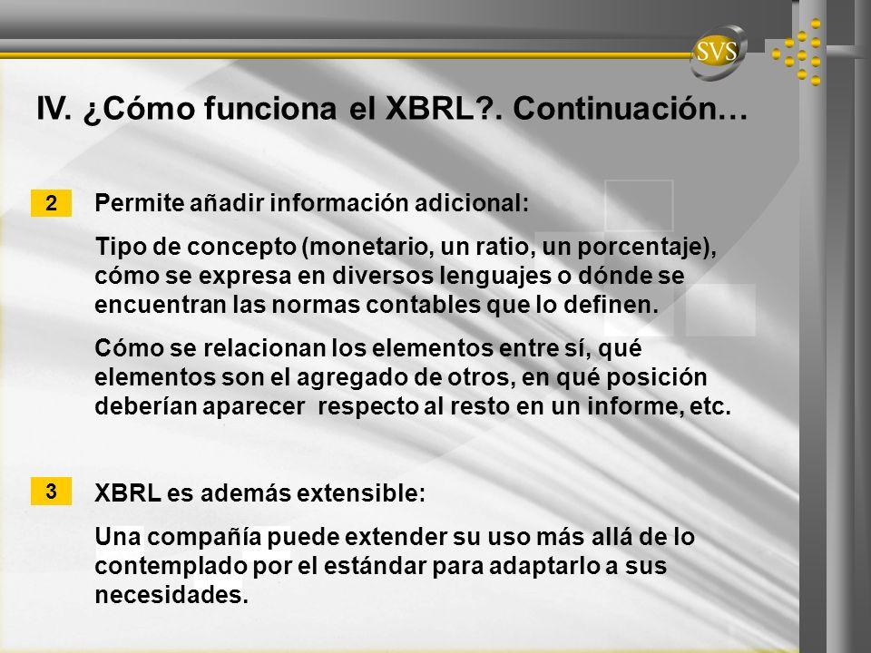 IV. ¿Cómo funciona el XBRL . Continuación…