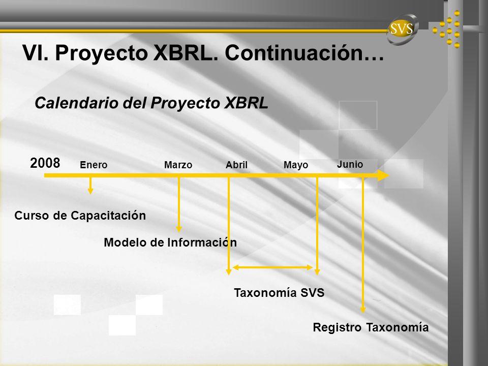 Calendario del Proyecto XBRL