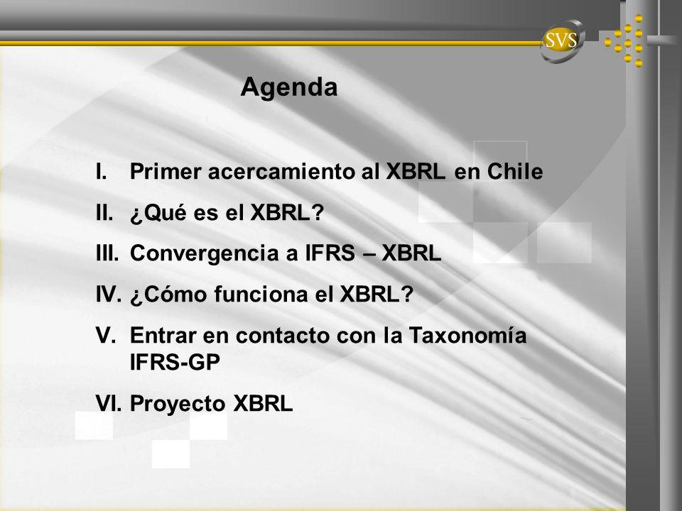 Agenda Primer acercamiento al XBRL en Chile ¿Qué es el XBRL