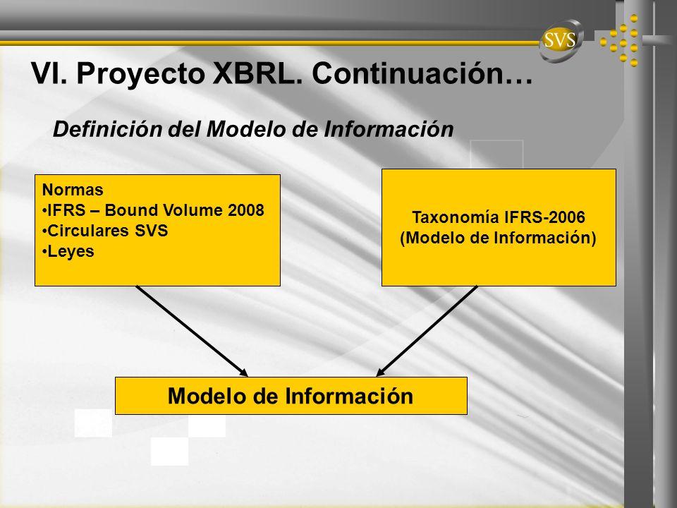 (Modelo de Información)
