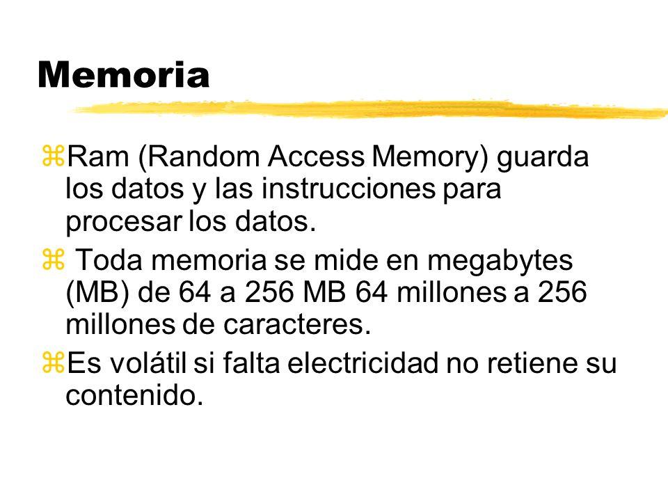 Memoria Ram (Random Access Memory) guarda los datos y las instrucciones para procesar los datos.