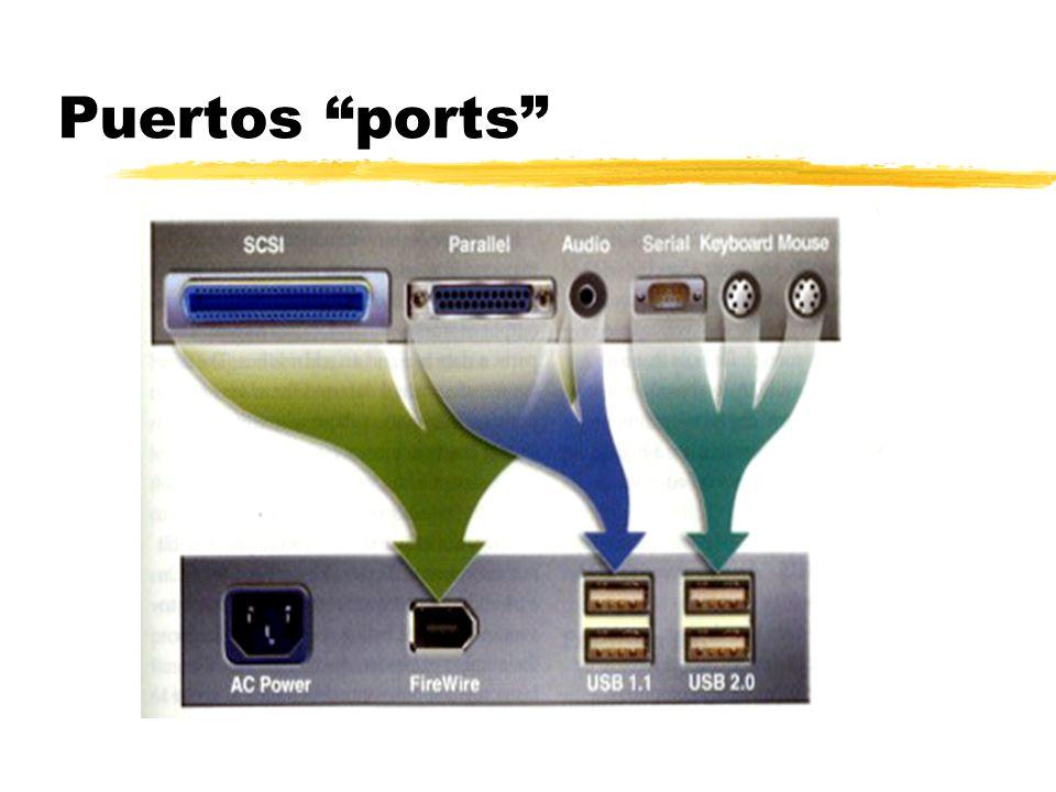 Puertos ports
