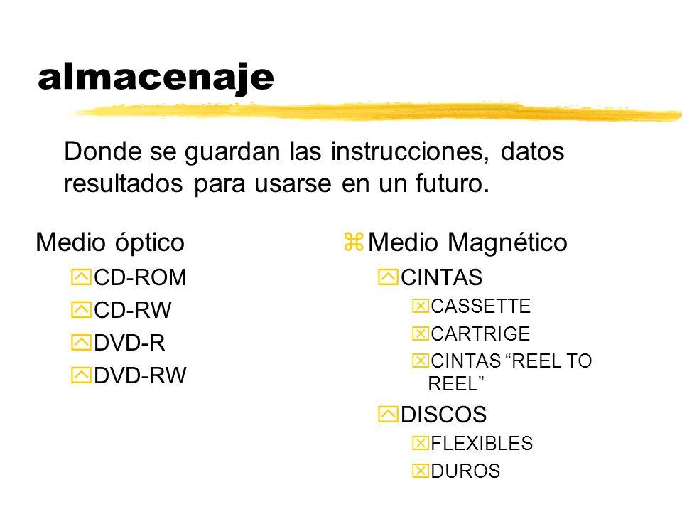 almacenaje Donde se guardan las instrucciones, datos resultados para usarse en un futuro. Medio óptico.