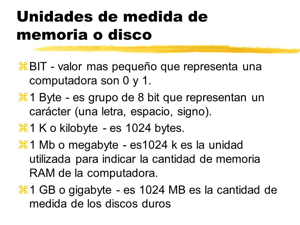 Unidades de medida de memoria o disco
