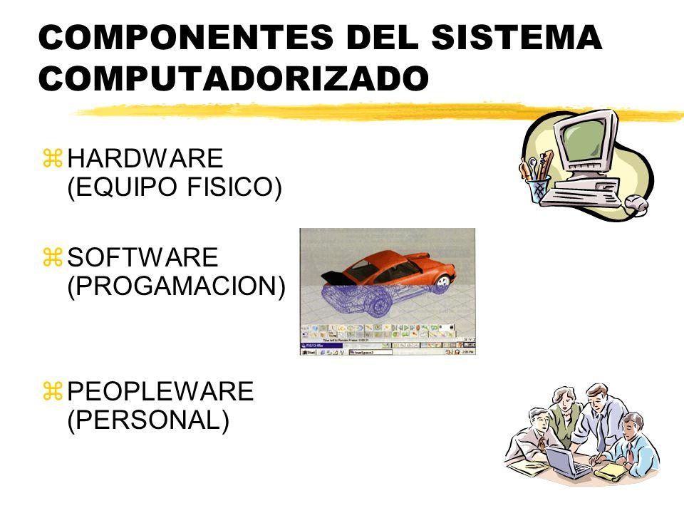COMPONENTES DEL SISTEMA COMPUTADORIZADO