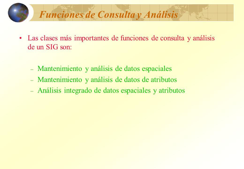 Funciones de Consulta y Análisis