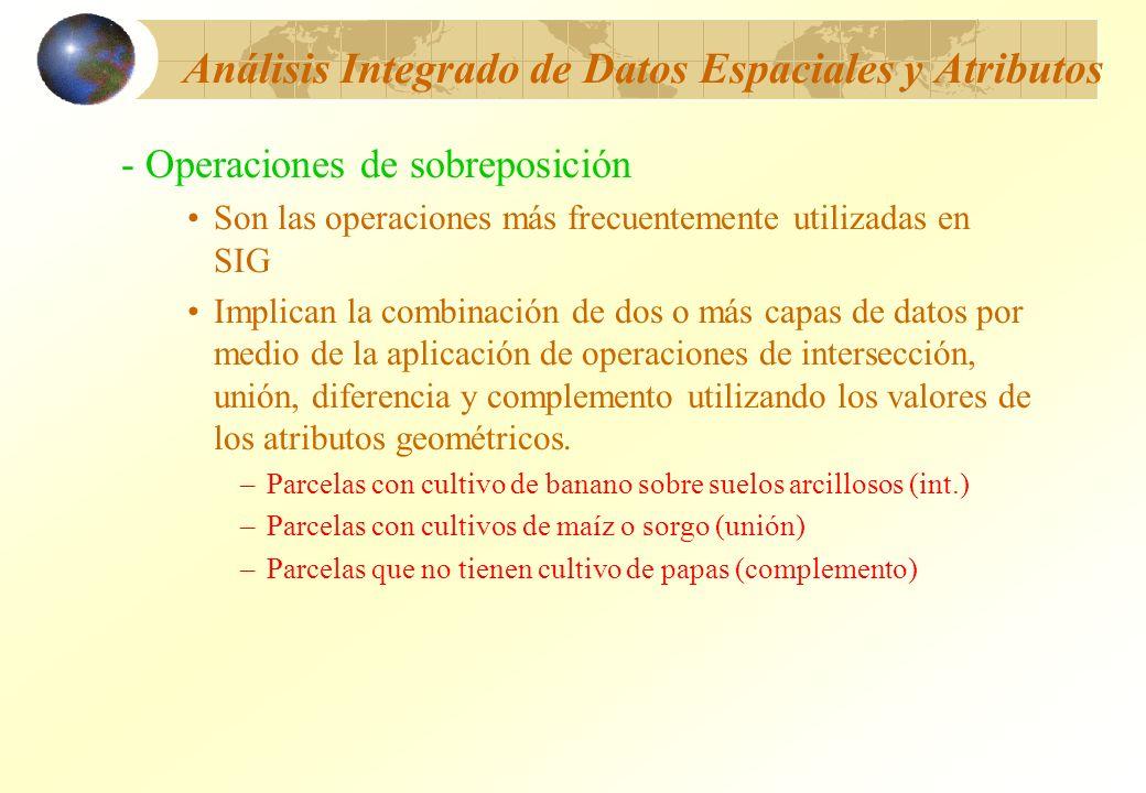 Análisis Integrado de Datos Espaciales y Atributos
