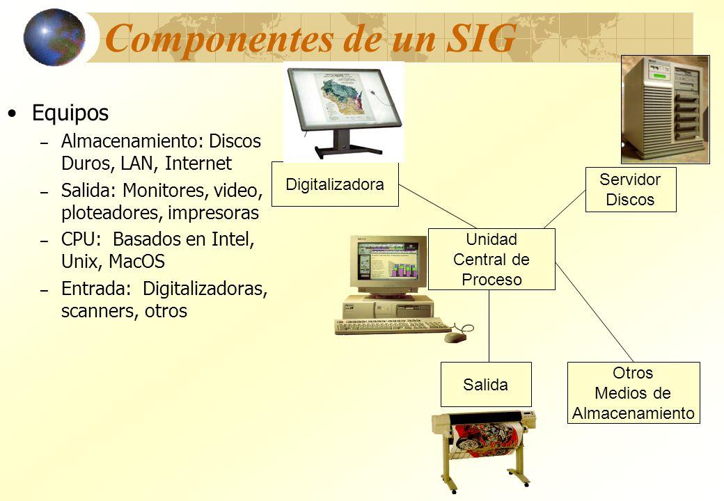 Componentes de un SIG Equipos