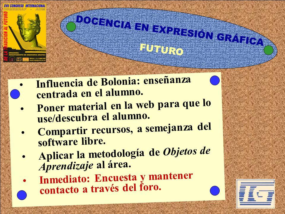 Influencia de Bolonia: enseñanza centrada en el alumno.