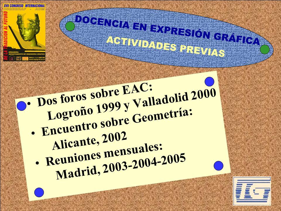 Encuentro sobre Geometría: Alicante, 2002 Reuniones mensuales:
