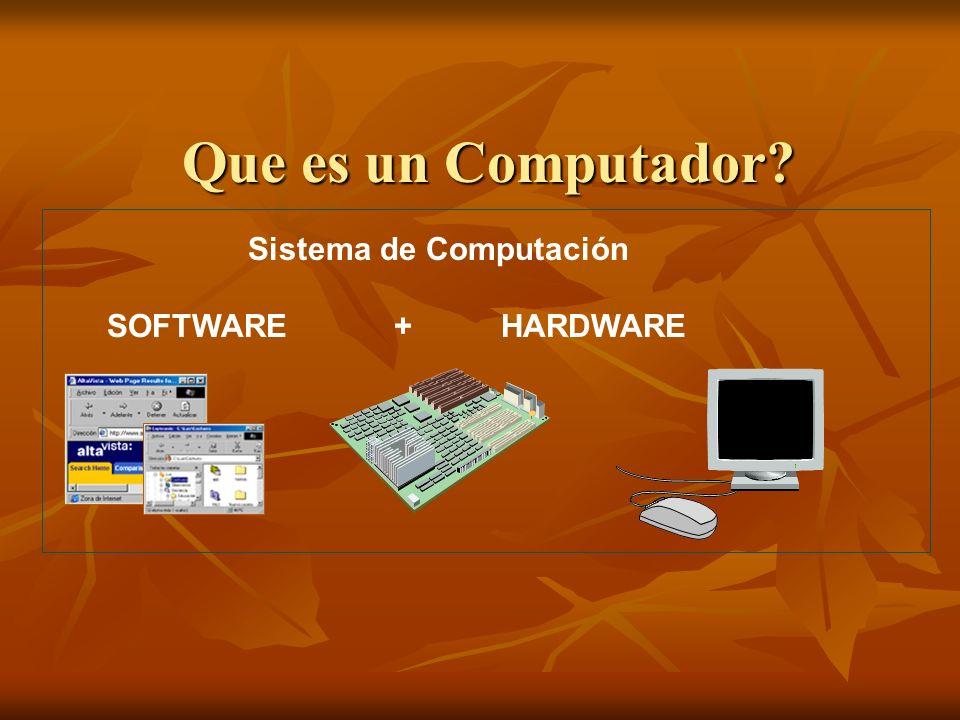 Que es un Computador Sistema de Computación SOFTWARE + HARDWARE