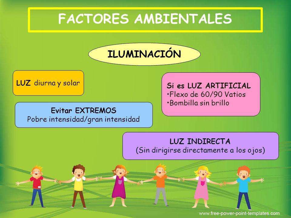 FACTORES AMBIENTALES ILUMINACIÓN LUZ diurna y solar