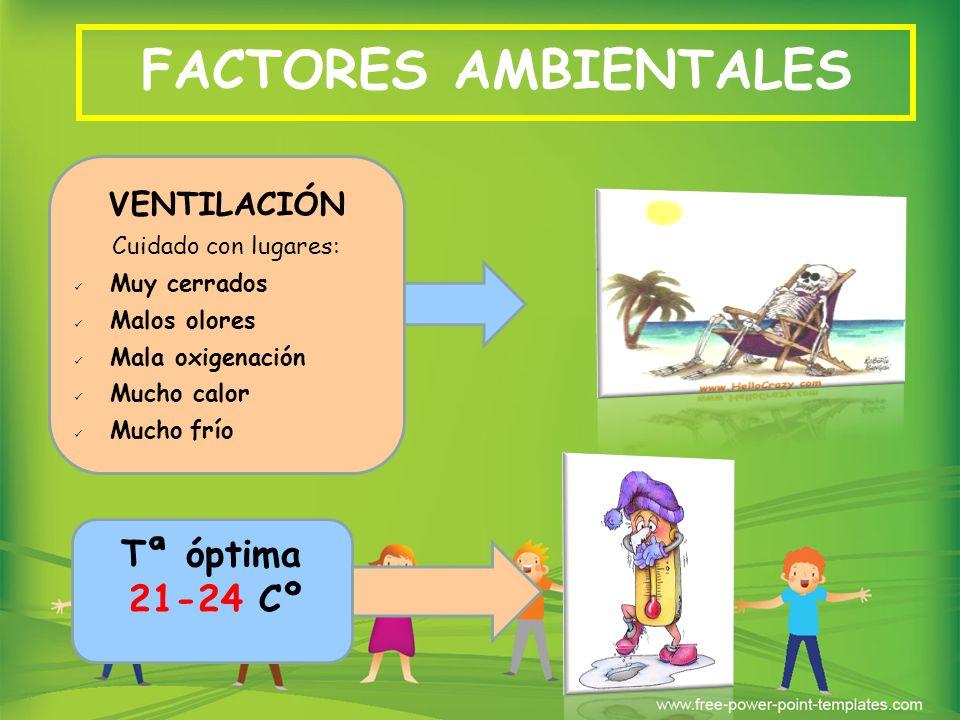 FACTORES AMBIENTALES Tª óptima 21-24 Cº VENTILACIÓN