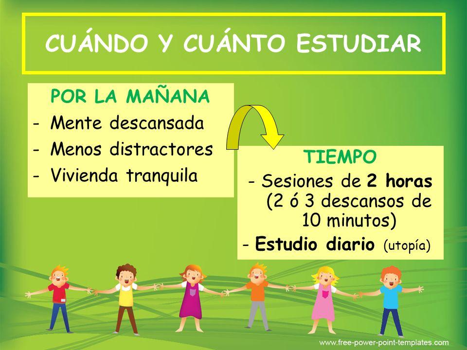 CUÁNDO Y CUÁNTO ESTUDIAR