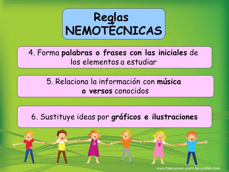 Reglas NEMOTÉCNICAS 4. Forma palabras o frases con las iniciales de