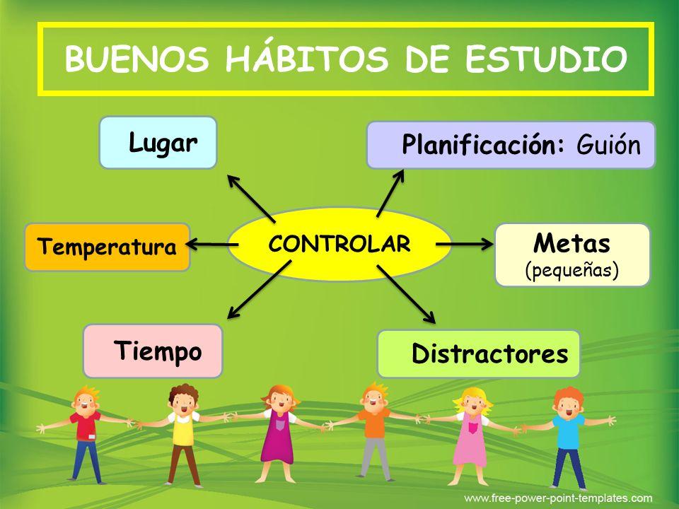BUENOS HÁBITOS DE ESTUDIO
