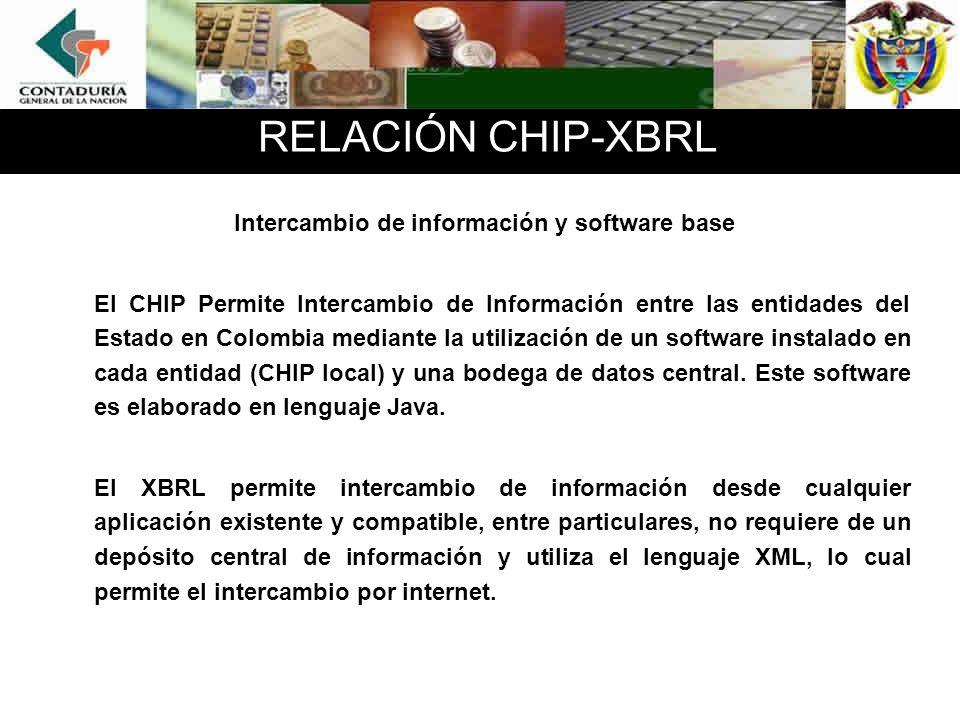 Intercambio de información y software base