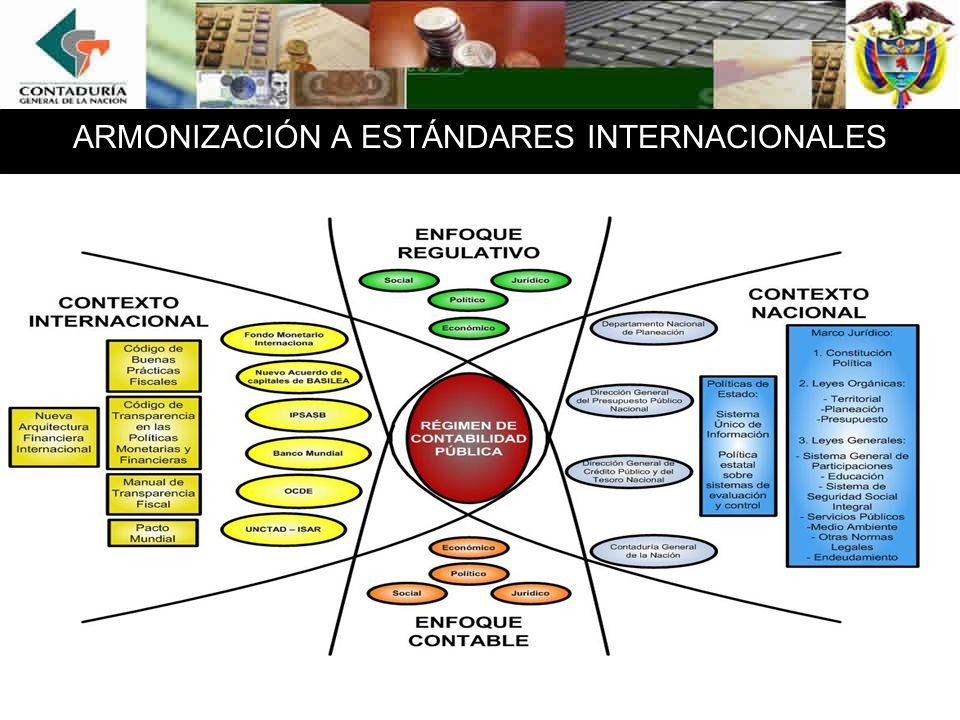 ARMONIZACIÓN A ESTÁNDARES INTERNACIONALES