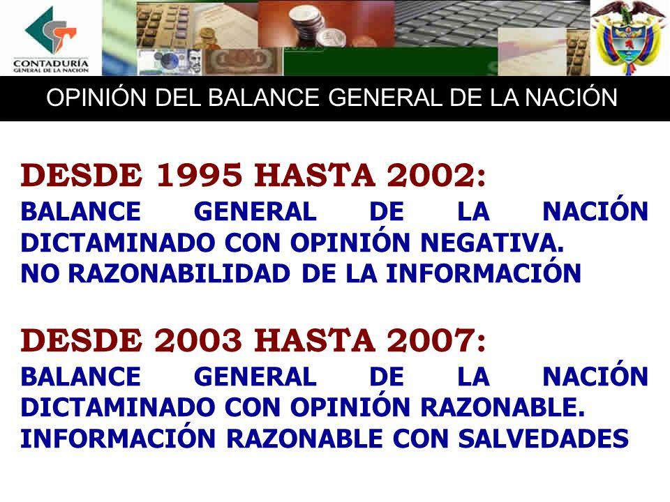 DESDE 1995 HASTA 2002: DESDE 2003 HASTA 2007:
