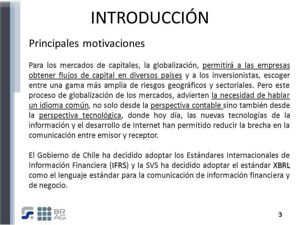 INTRODUCCIÓN Principales motivaciones