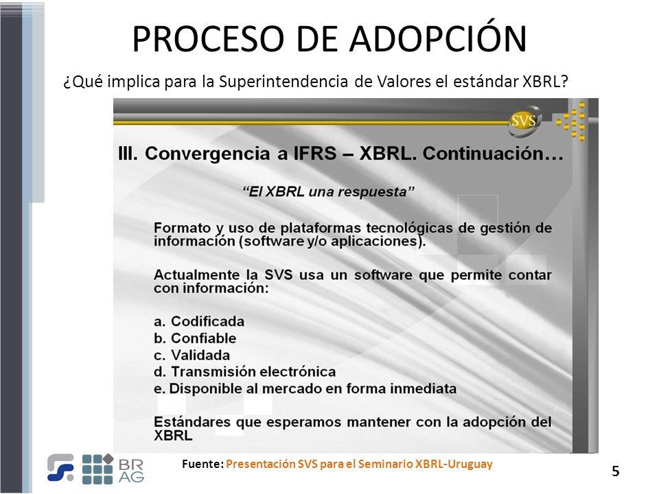 PROCESO DE ADOPCIÓN ¿Qué implica para la Superintendencia de Valores el estándar XBRL.