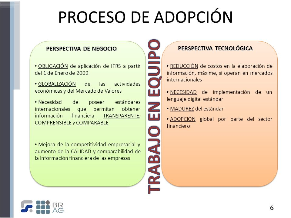PROCESO DE ADOPCIÓN TRABAJO EN EQUIPO PERSPECTIVA DE NEGOCIO