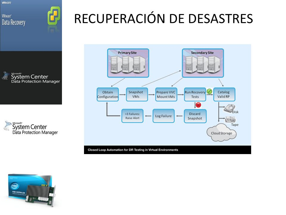 RECUPERACIÓN DE DESASTRES