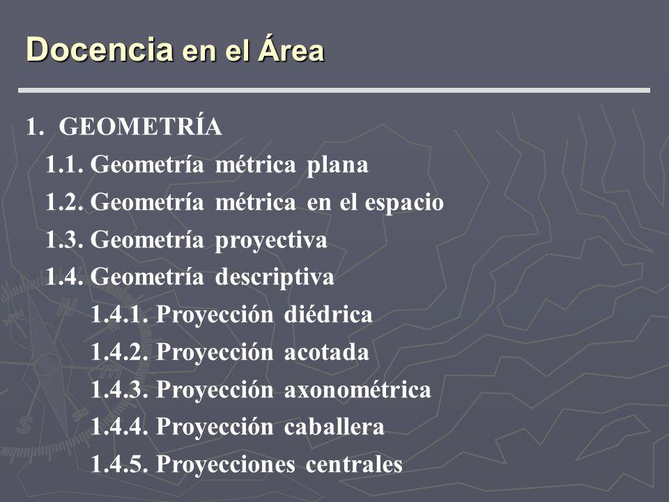 Docencia en el Área GEOMETRÍA 1.1. Geometría métrica plana