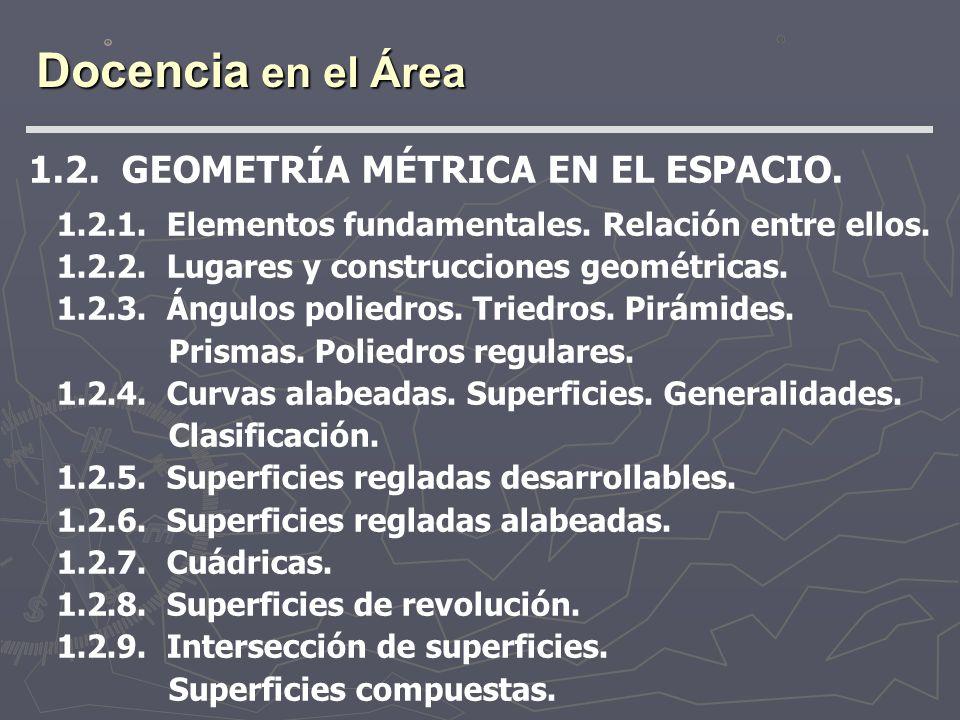 Docencia en el Área 1.2. GEOMETRÍA MÉTRICA EN EL ESPACIO.