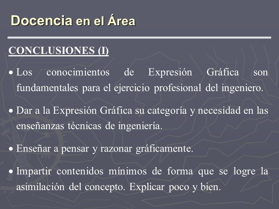 Docencia en el Área CONCLUSIONES (I)