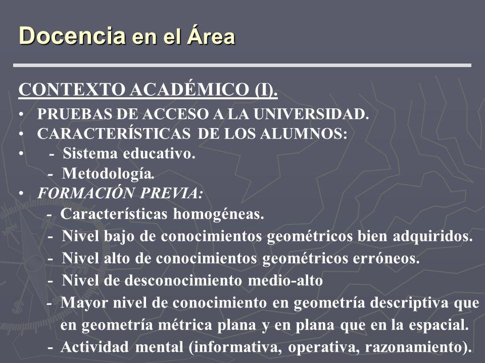 Docencia en el Área CONTEXTO ACADÉMICO (I). - Metodología.