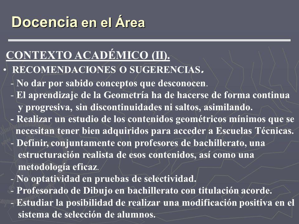 Docencia en el Área CONTEXTO ACADÉMICO (II).