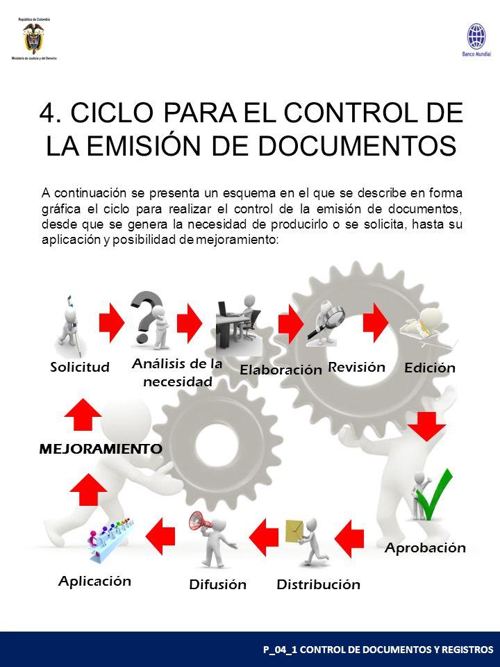 4. CICLO PARA EL CONTROL DE LA EMISIÓN DE DOCUMENTOS