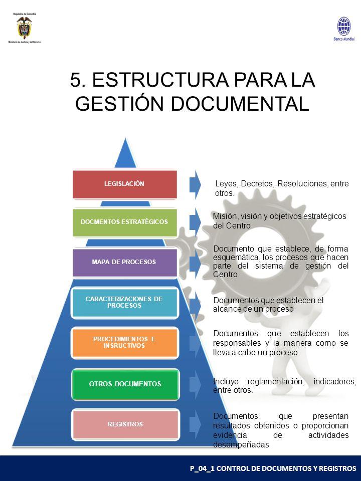 5. ESTRUCTURA PARA LA GESTIÓN DOCUMENTAL