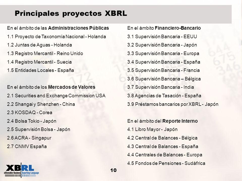 Principales proyectos XBRL