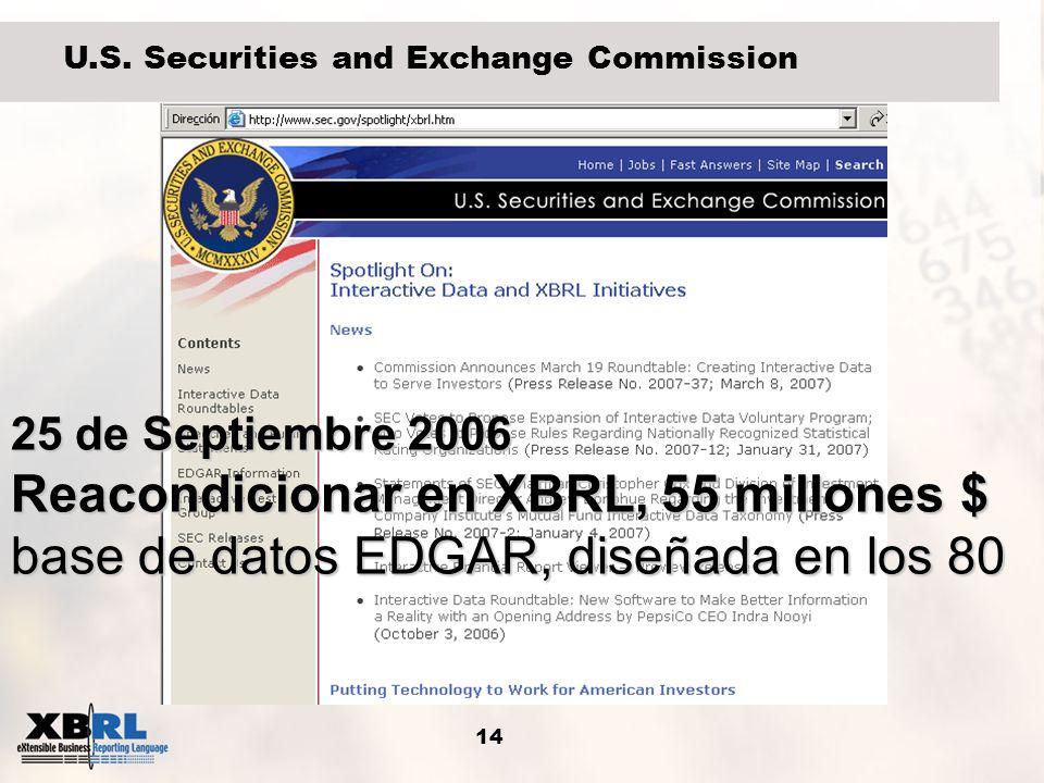 Reacondicionar en XBRL, 55 millones $