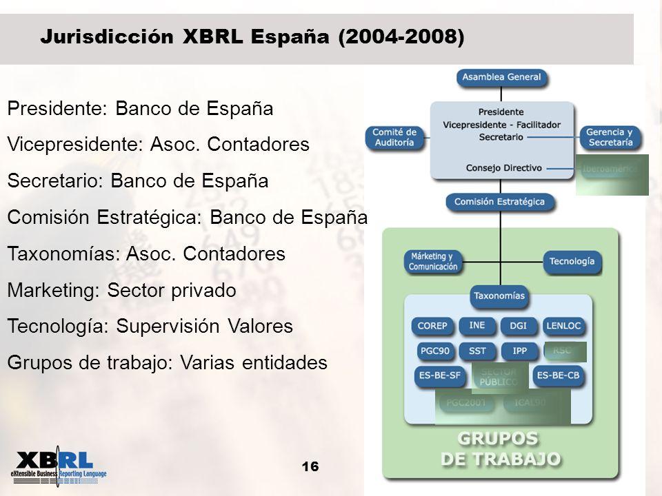 Jurisdicción XBRL España (2004-2008)
