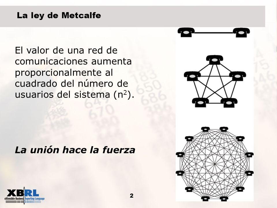 La ley de Metcalfe El valor de una red de comunicaciones aumenta proporcionalmente al cuadrado del número de usuarios del sistema (n2).