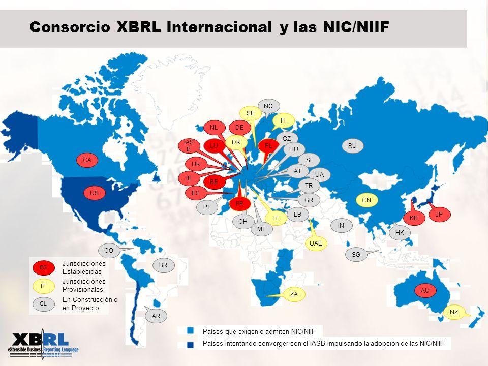Consorcio XBRL Internacional y las NIC/NIIF