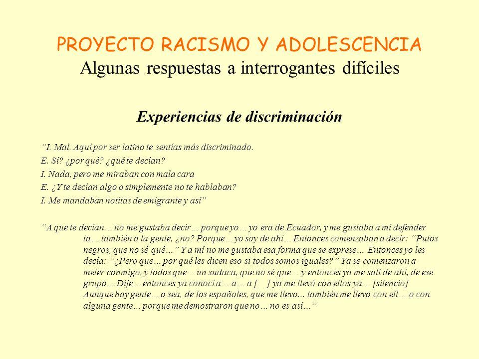 Experiencias de discriminación
