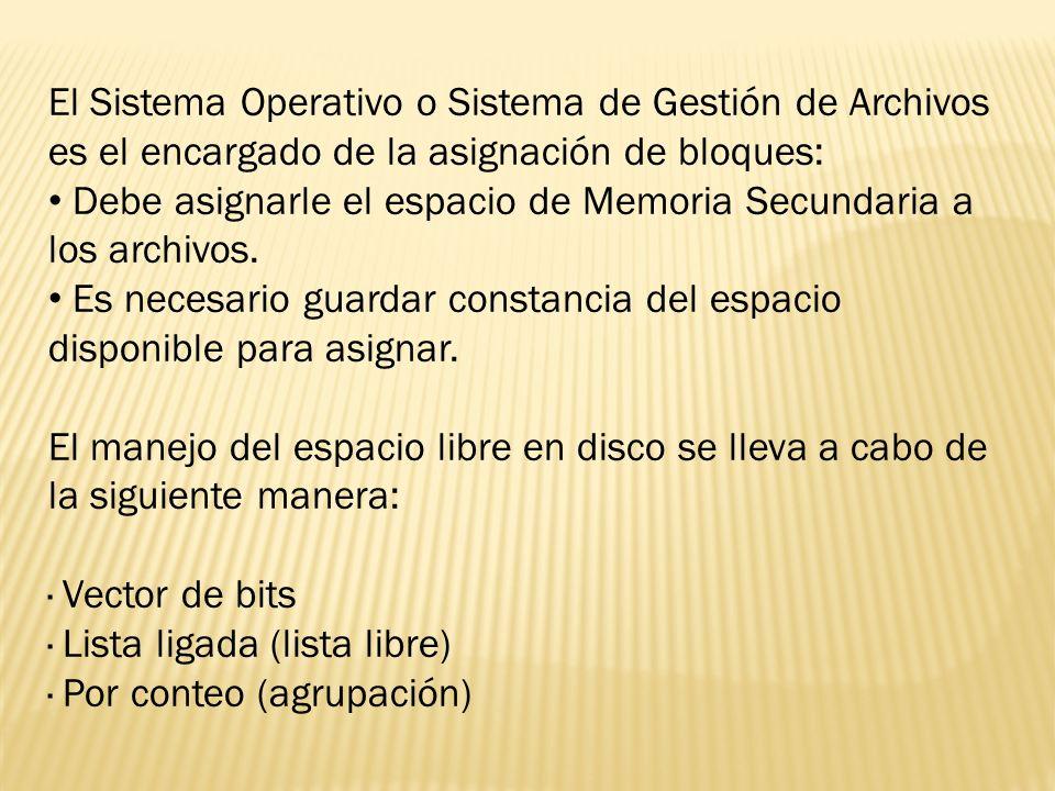 El Sistema Operativo o Sistema de Gestión de Archivos es el encargado de la asignación de bloques: