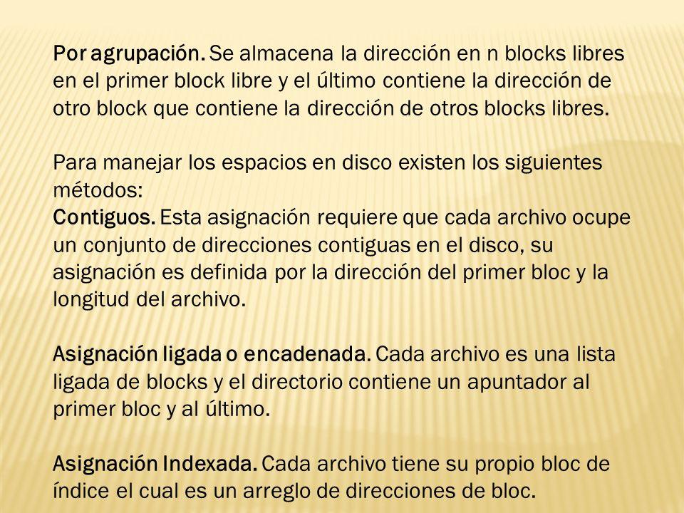 Para manejar los espacios en disco existen los siguientes métodos:
