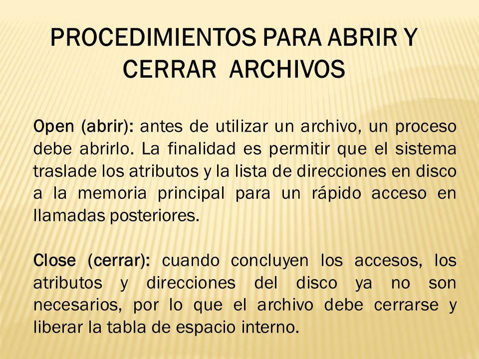 PROCEDIMIENTOS PARA ABRIR Y CERRAR ARCHIVOS
