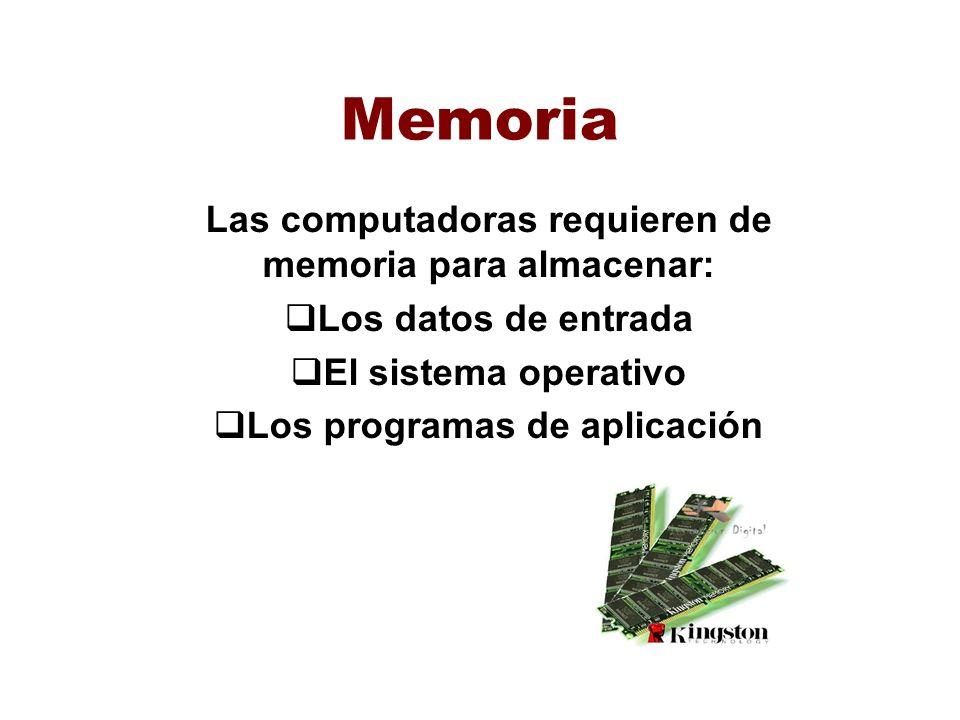 Memoria Las computadoras requieren de memoria para almacenar: