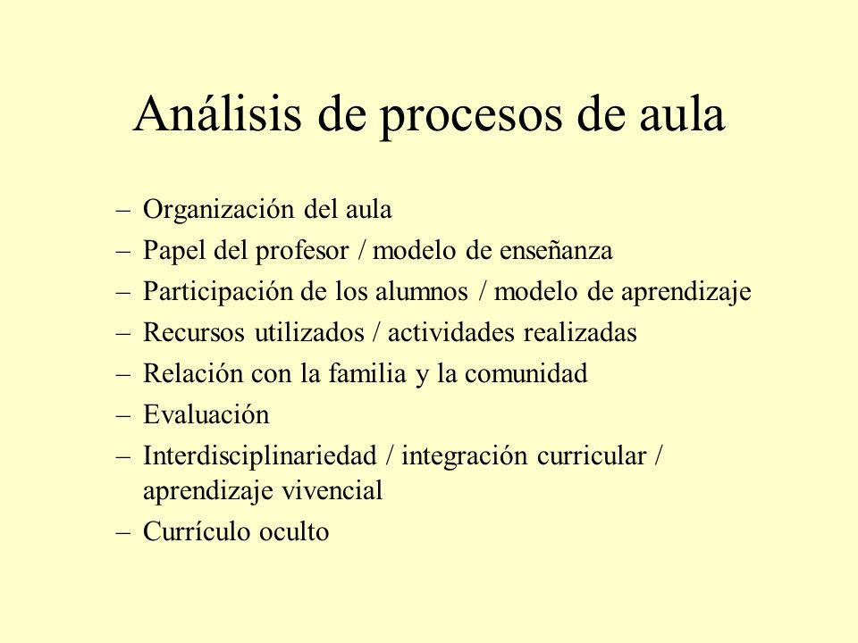 Análisis de procesos de aula