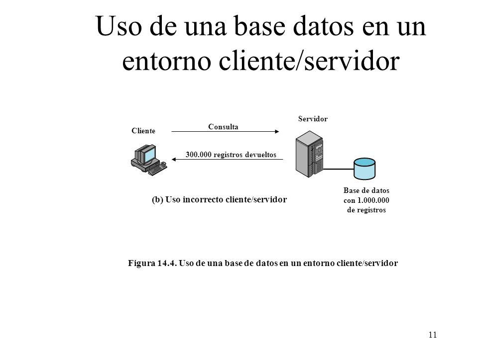 Uso de una base datos en un entorno cliente/servidor