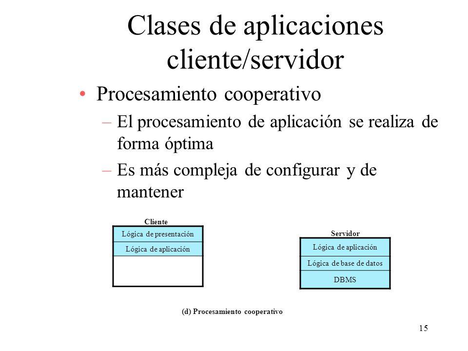 Clases de aplicaciones cliente/servidor