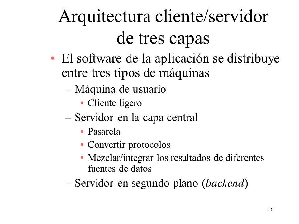 Procesamiento distribuido cliente servidor y clusters for Arquitectura de capas software