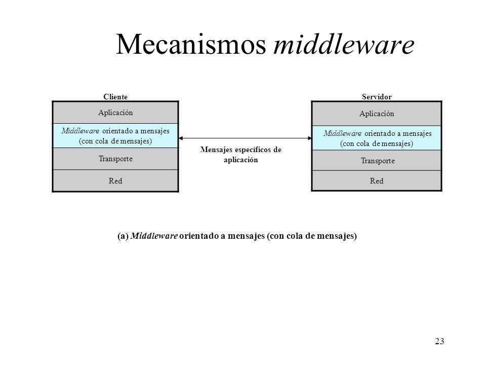 Mecanismos middleware