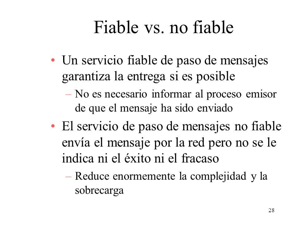 Fiable vs. no fiable Un servicio fiable de paso de mensajes garantiza la entrega si es posible.